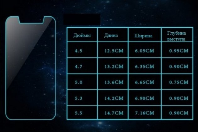 Защитное закалённое противоударное стекло премиум-класса с олеофобным покрытием совместимое и подходящее на телефон Blu Vivo 5R